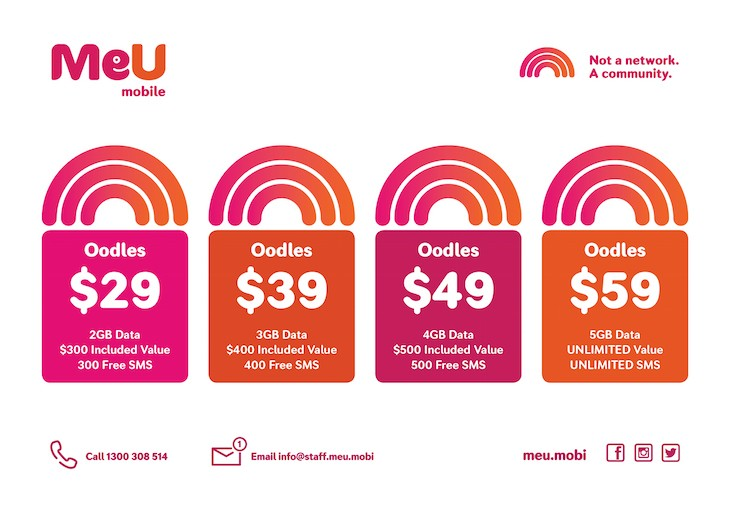 MeU Mobile Launches Australia's First Social Mobile Network™